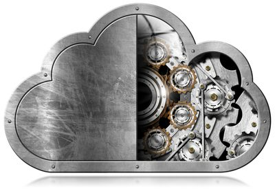 Cloud Backup, Why now?