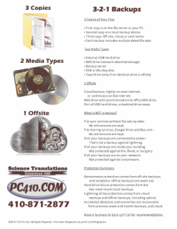 3-2-1 Backup Reference Card